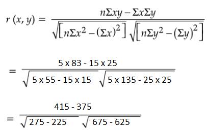 ISC class 10 maths Mock SP 1 Q 20 (a) sol