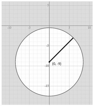ISC Class 11 maths 2018 SP Q 4 sol graph