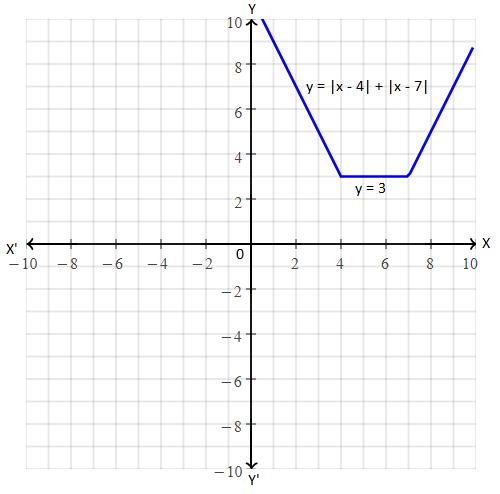 ISC class 11 maths Mock SP 1 Q 2 sol