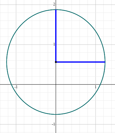 ISC class 11 maths Mock SP 1 Q 5 sol