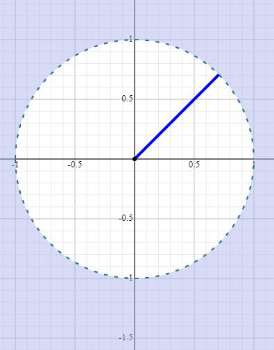 ISC Class 11 maths Mock SP 2 Q 5 sol