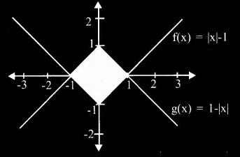 KBPE Class 12 Maths 2015 QP Solutions Question 11a