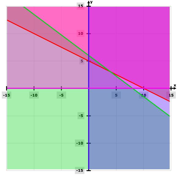 KBPE Class 12 Maths 2017 QP Solutions Question 15a