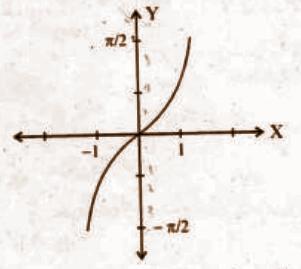 KBPE Class 12 Maths 2018 QP Solutions Question 9a