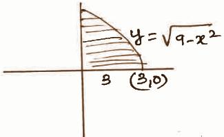 KBPE Class 12 Maths 2019 QP Solutions Question 22bi