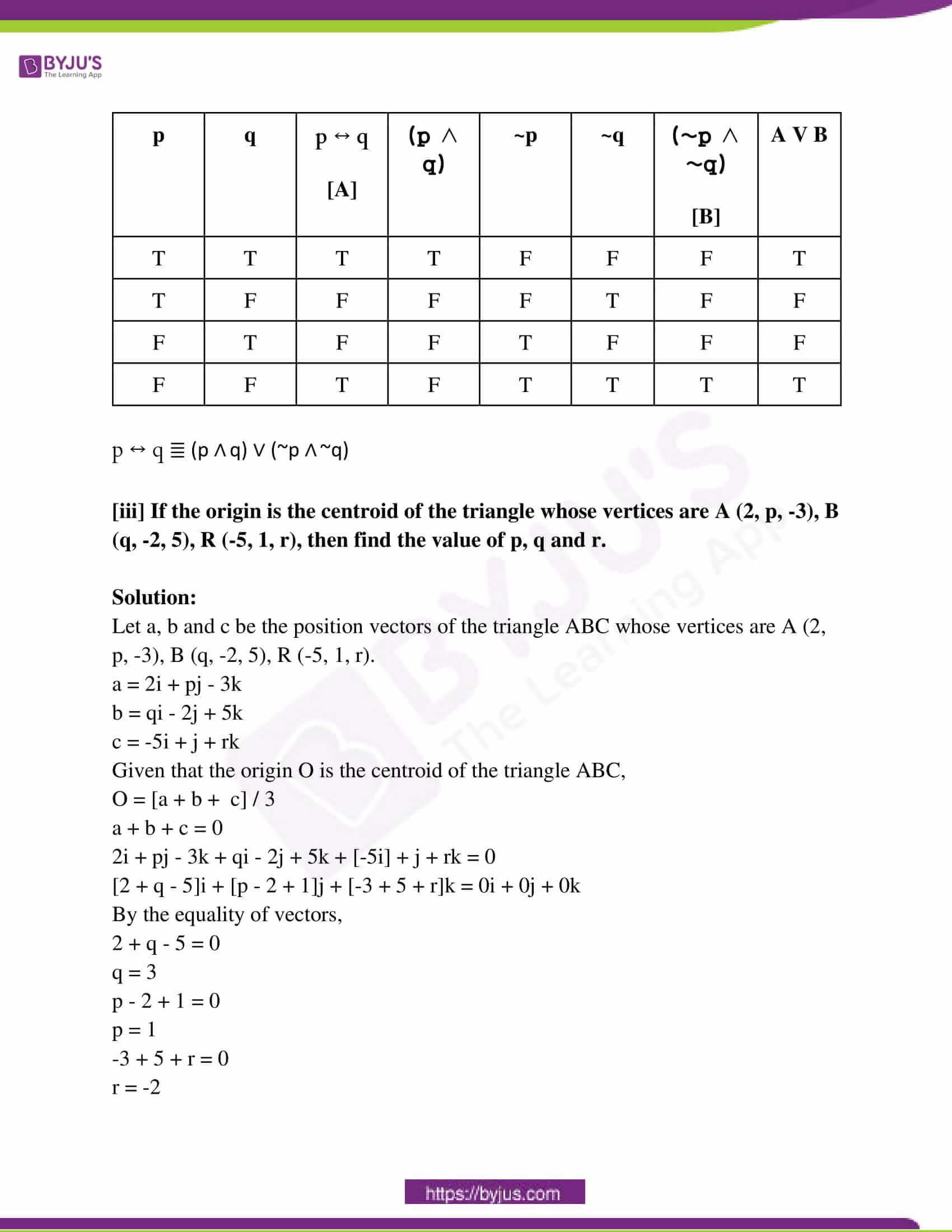 maharashtra class 12 exam question paper solutions march 2018 06