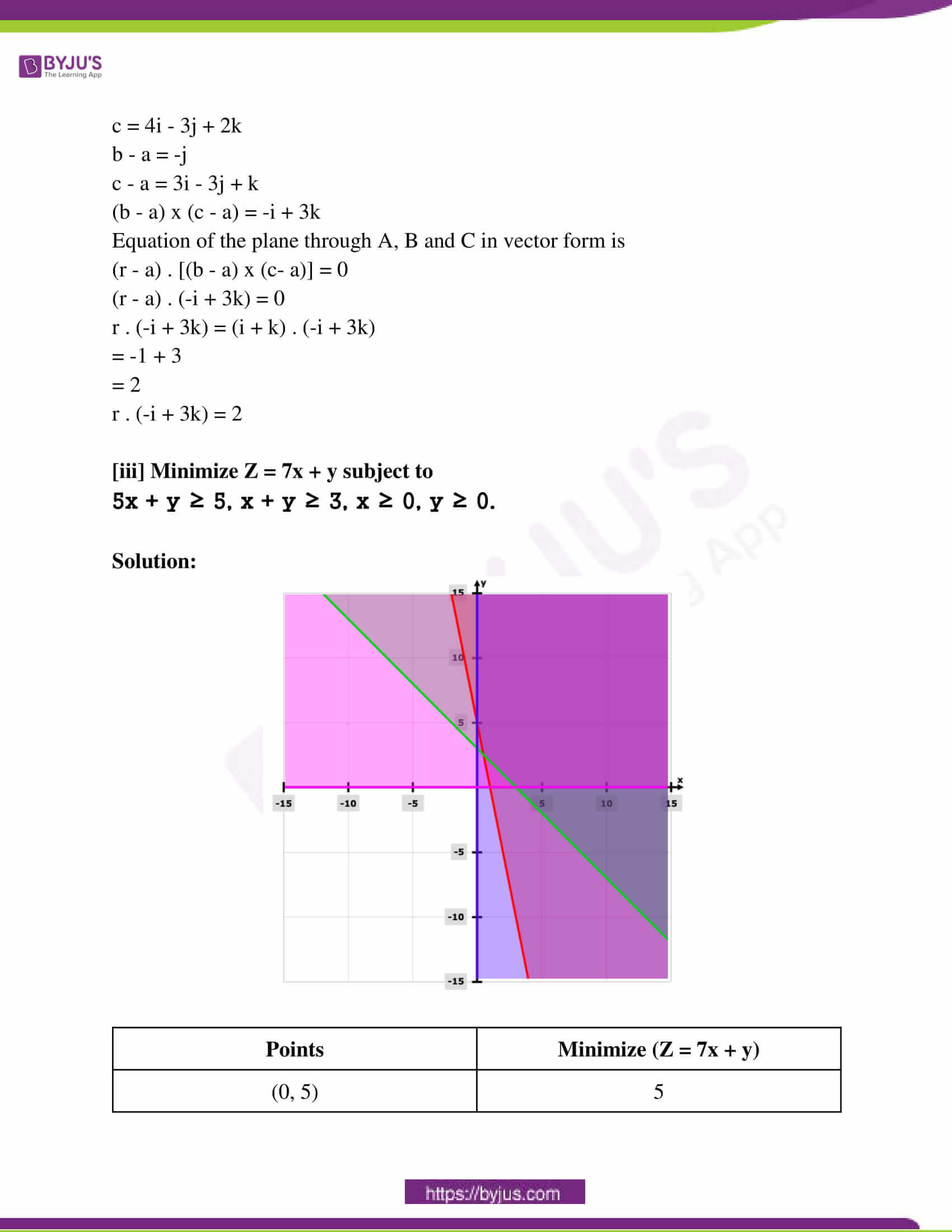 maharashtra class 12 exam question paper solutions march 2018 13