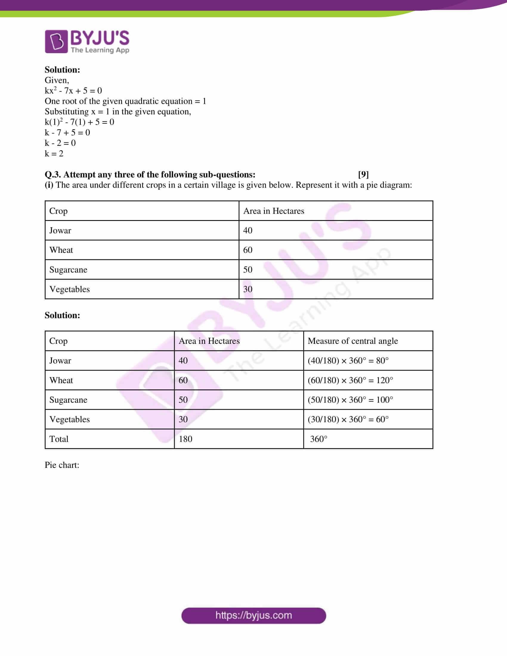msbshse class 10 algebra mathematics Q and A 2015 04