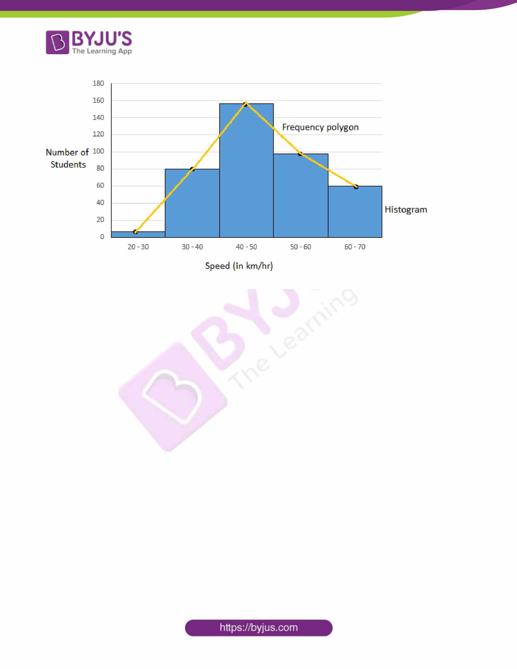 msbshse class 10 algebra mathematics Q and A 2015 11
