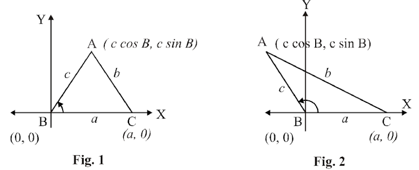 MSBSHSE Class 12 Maths 2019 Question Paper Solutions Q23a