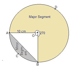 Ncert solution class 10 chapter 12-2