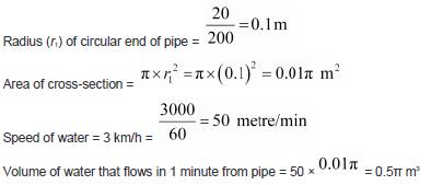 Ncert solutions class 10 chapter 13-22