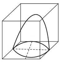 Ncert solutions class 10 chapter 13-6