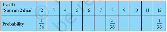 Ncert solutions class 10 chapter 15-5