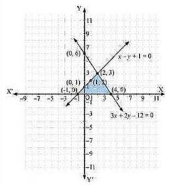 Ncert solutions class 10 chapter 3-27