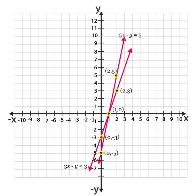Ncert solutions class 10 chapter 3-31