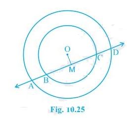 Ncert solutions class 9 chapter 10-13