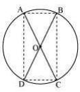 Ncert solutions class 9 chapter 10-38