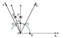 Ncert solutions class 9 chapter 11-10