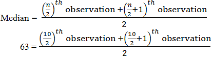 Ncert solutions class 9 chapter 14-16