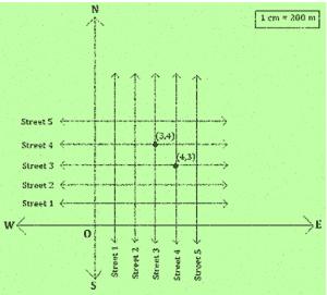 Ncert solutions class 9 chapter 3-2