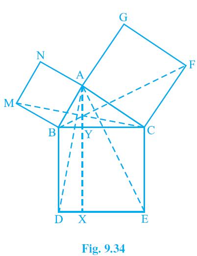 Ncert solutions class 9 chapter 9-38