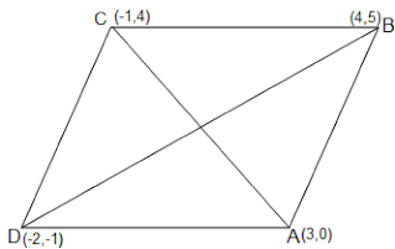 NCERT Solutions for Class 10 Chapter 7-24