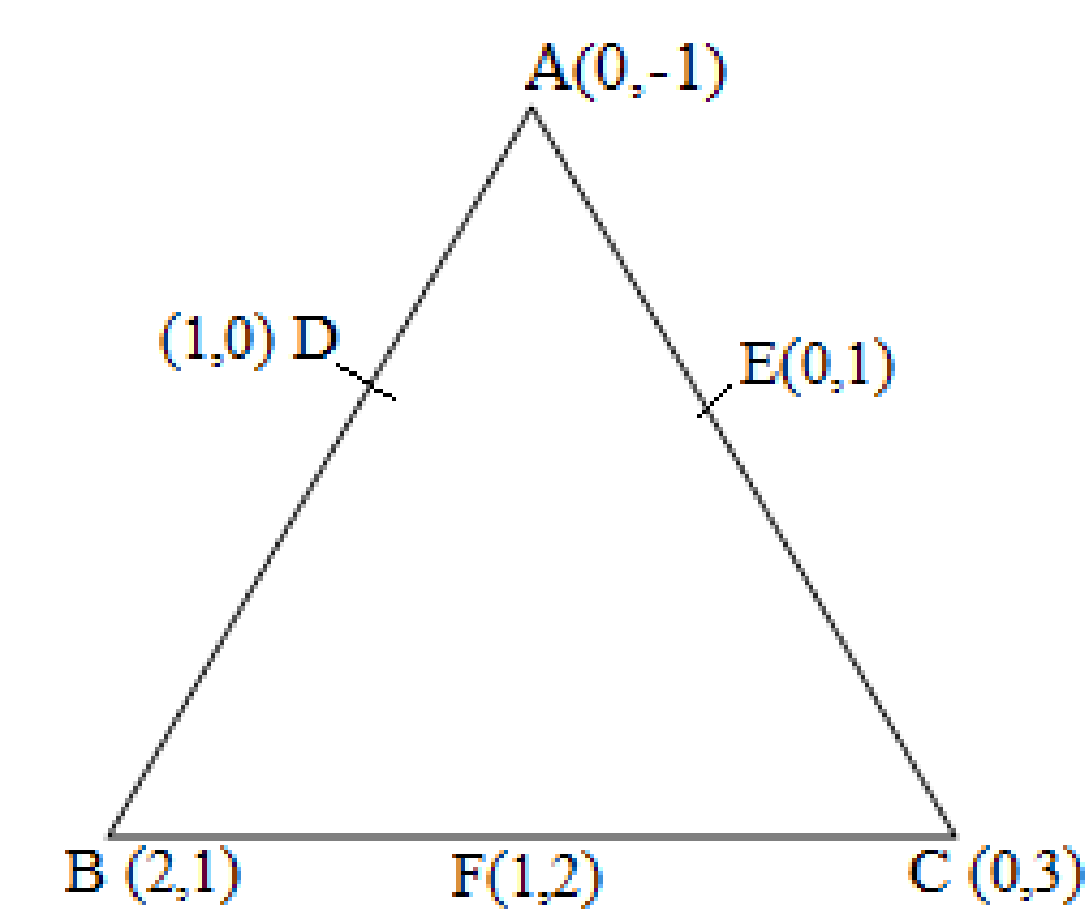 NCERT Solutions for Class 10 Chapter 7-26
