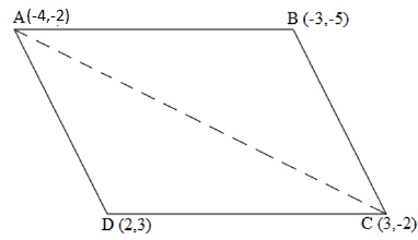 NCERT Solutions for Class 10 Chapter 7-27