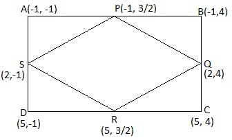 NCERT Solutions for Class 10 Chapter 7-33