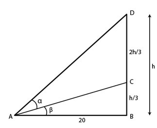 Previous Year JEE Problems on Height and Distance