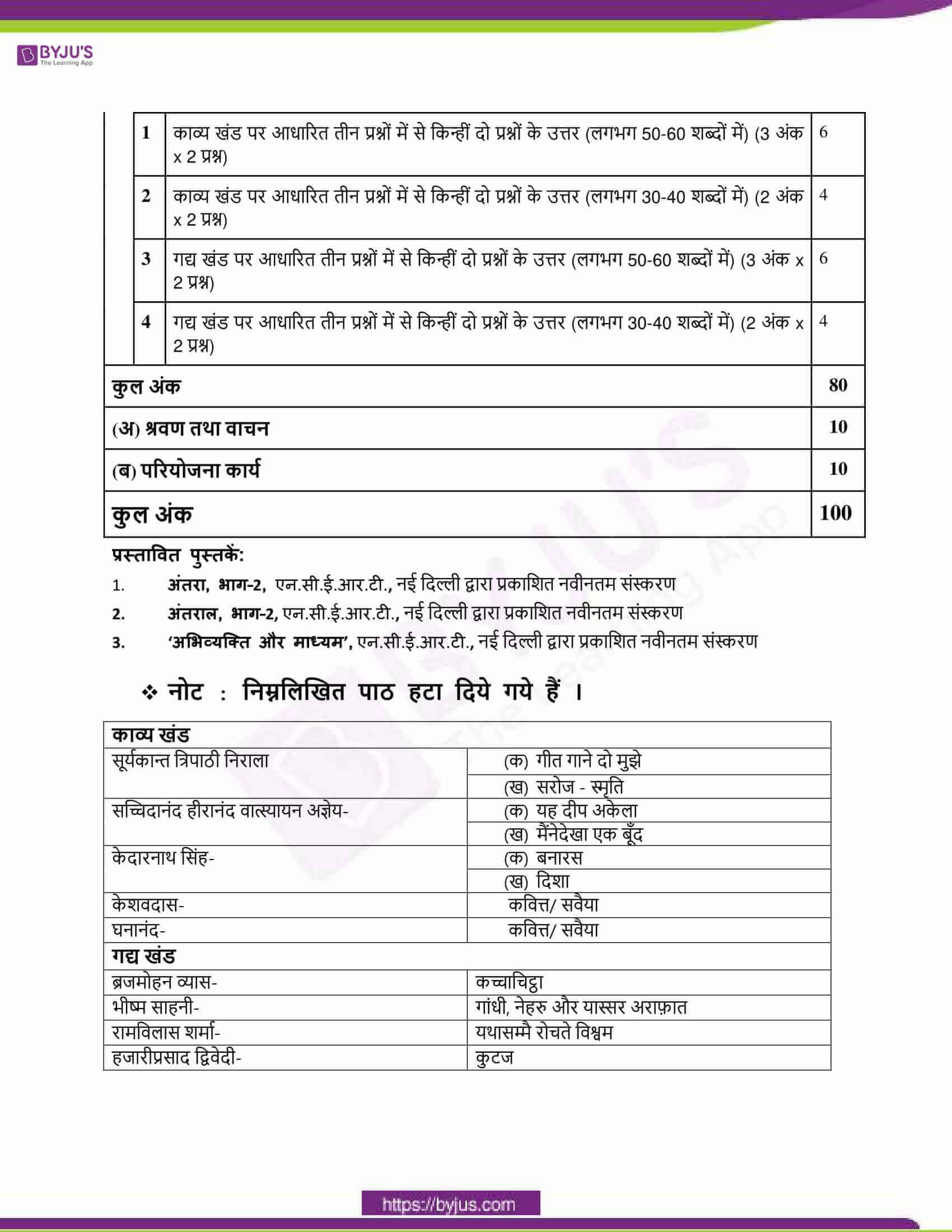 cbse class 12 hindi elective syllabus 2020 21 2