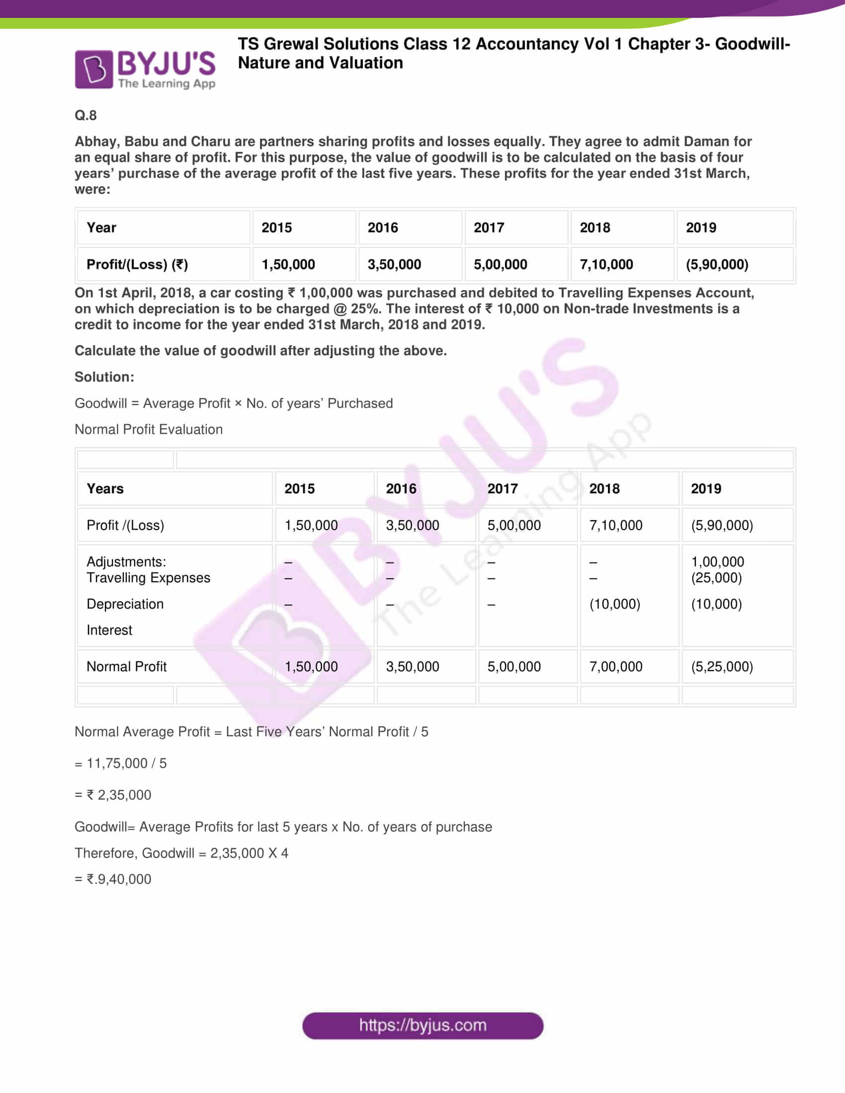 ts grewal solutions for class 12 accountancy vol 1 chapter 306