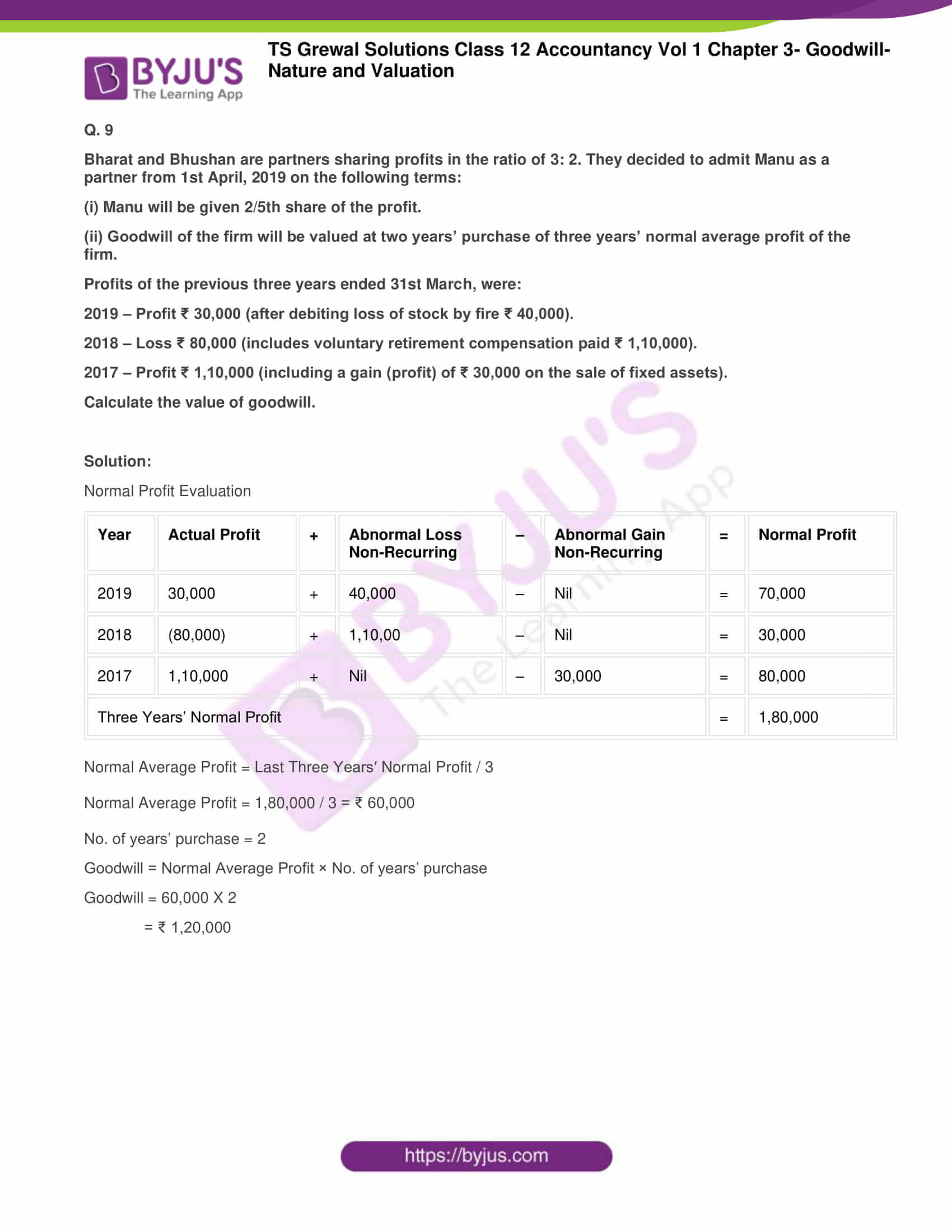 ts grewal solutions for class 12 accountancy vol 1 chapter 307