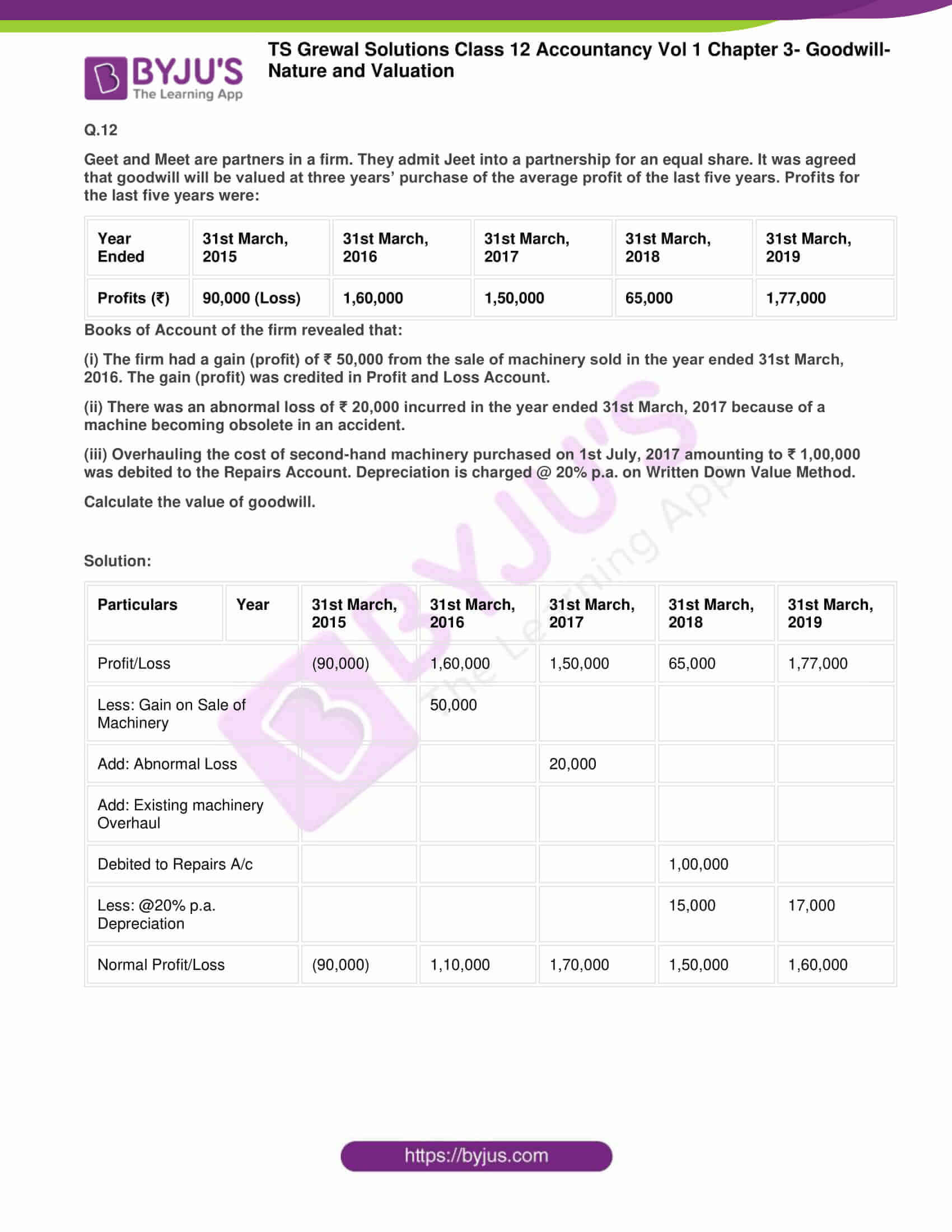 ts grewal solutions for class 12 accountancy vol 1 chapter 310