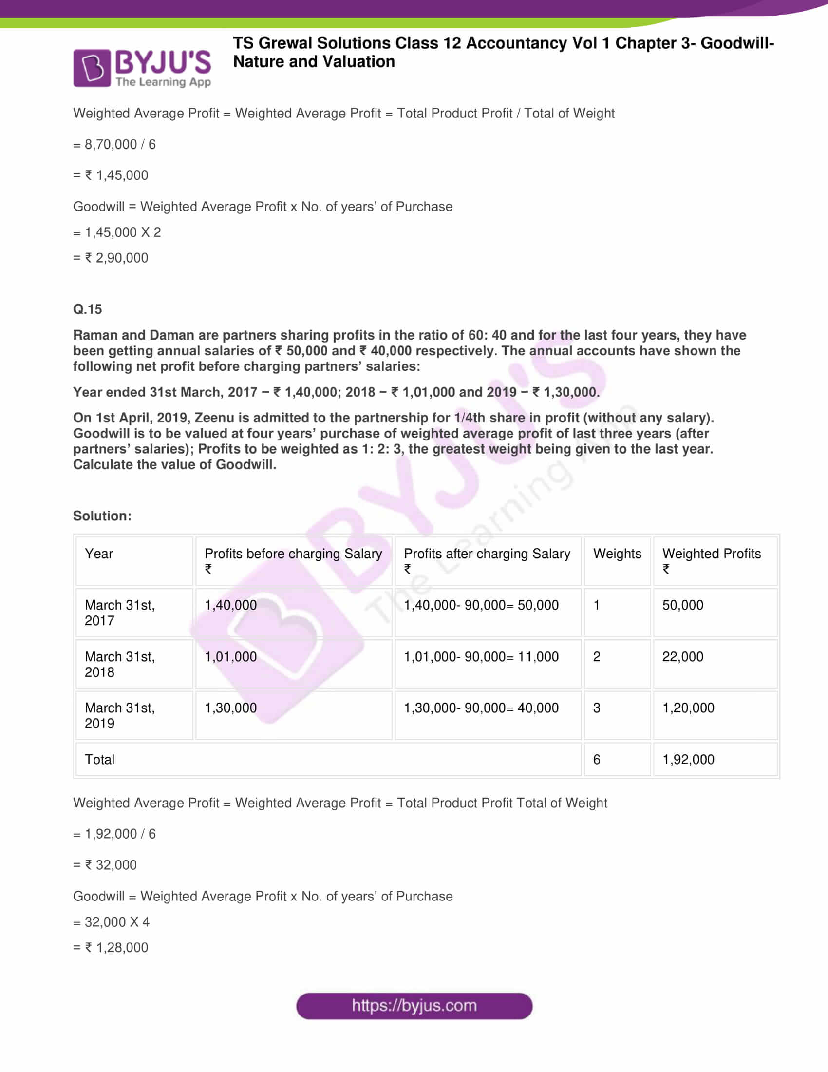 ts grewal solutions for class 12 accountancy vol 1 chapter 313