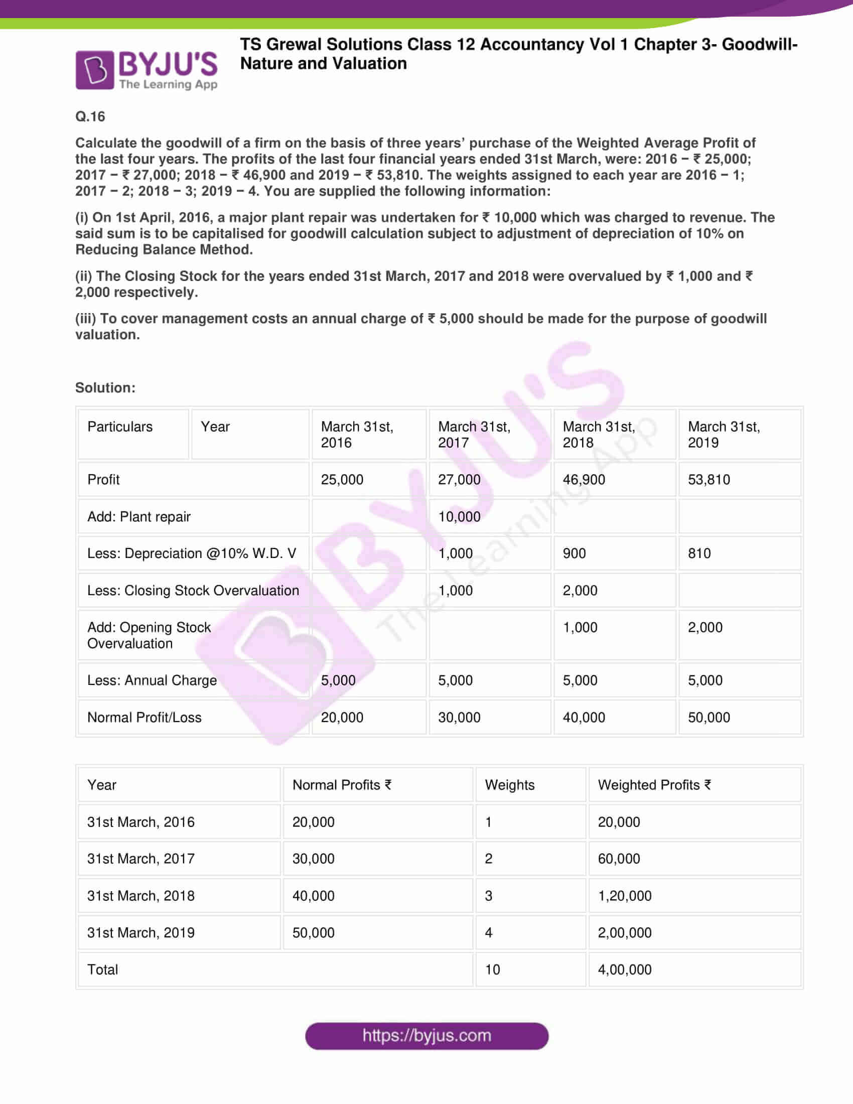 ts grewal solutions for class 12 accountancy vol 1 chapter 314