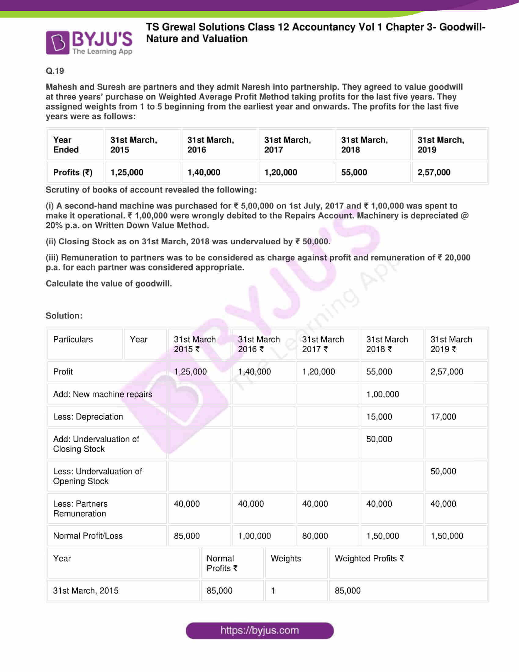 ts grewal solutions for class 12 accountancy vol 1 chapter 318