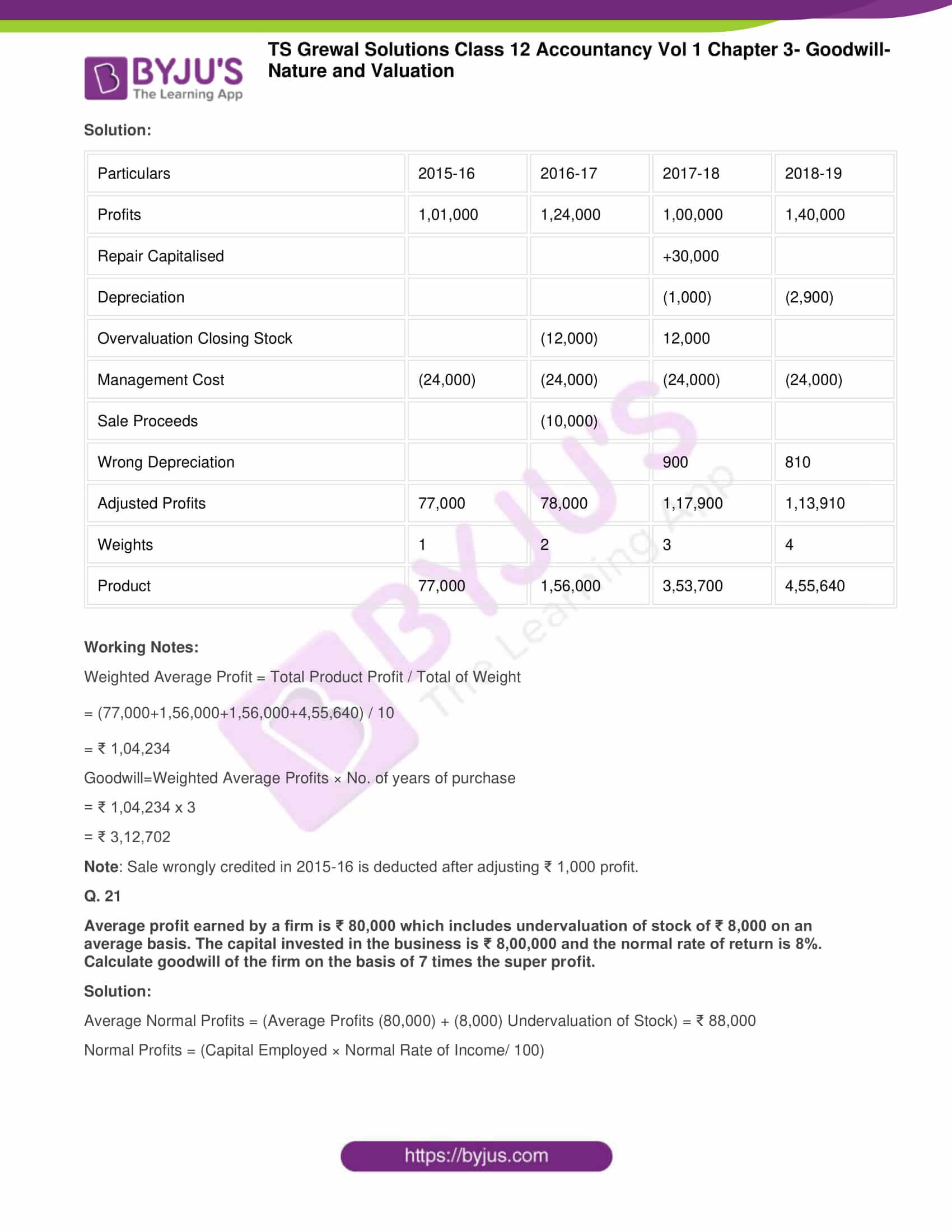 ts grewal solutions for class 12 accountancy vol 1 chapter 320