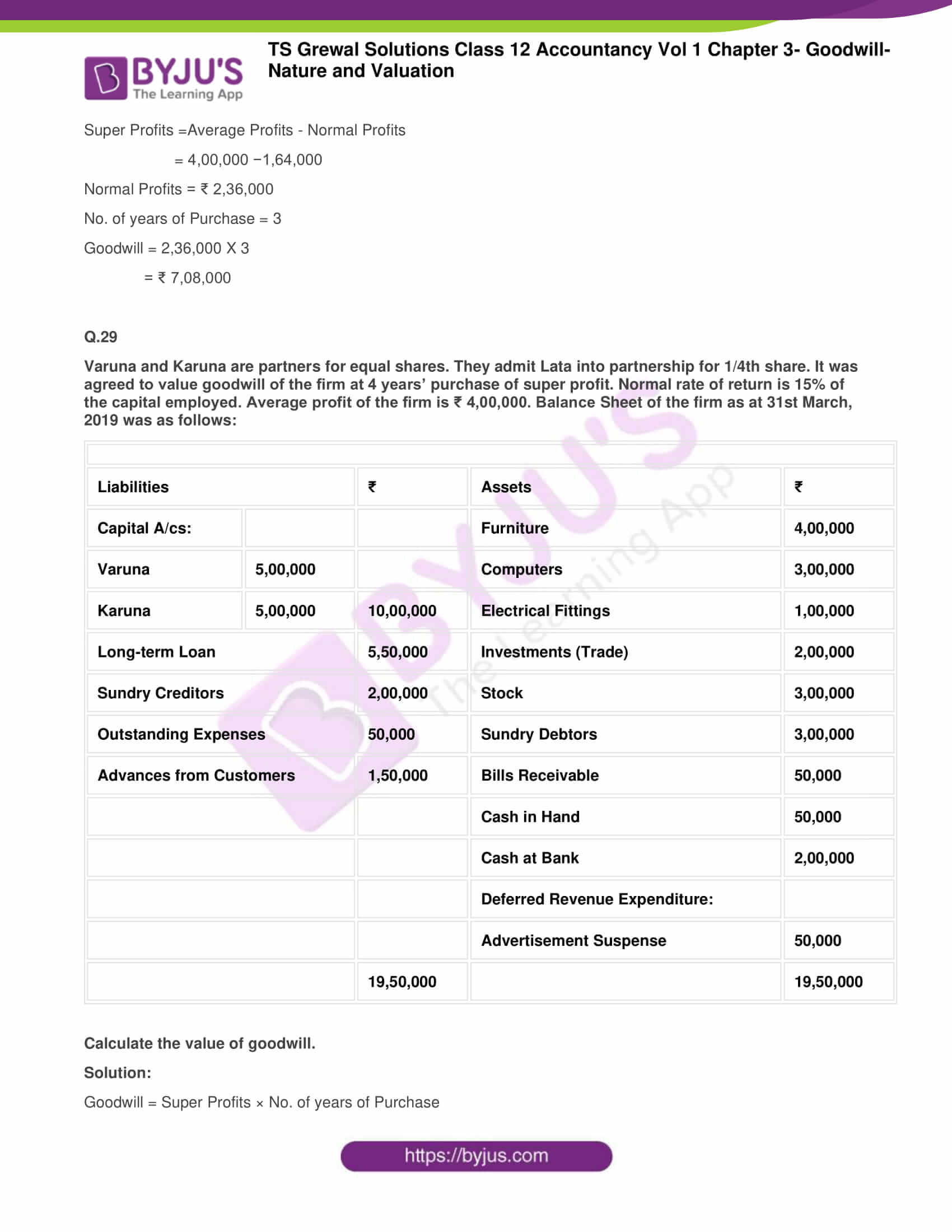 ts grewal solutions for class 12 accountancy vol 1 chapter 326