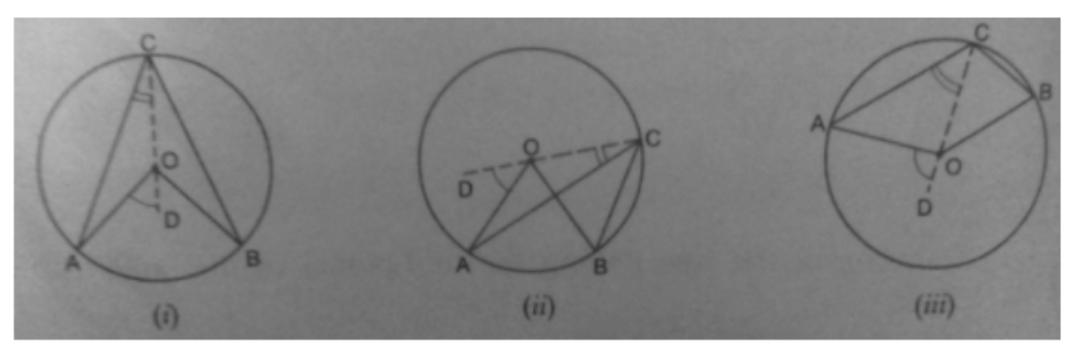 WBBSE Class 10 Maths 2016 QP Solutions Question Number 11a