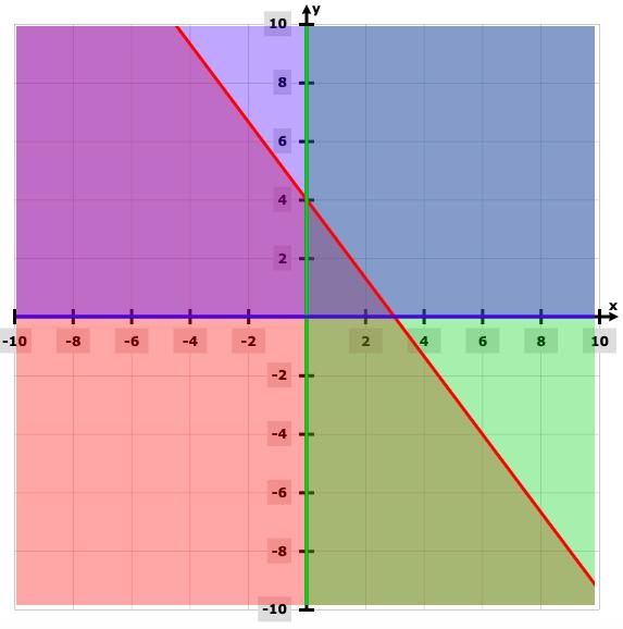 WBBSE Class 10 Maths 2016 QP Solutions Question Number 18