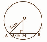 WBBSE Class 10 Maths 2016 QP Solutions Question Number 2v
