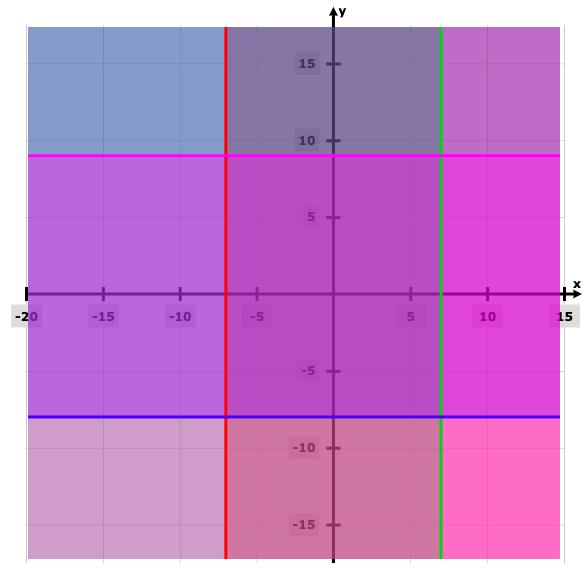 WBBSE Class 10 Maths 2016 QP Solutions Question Number 7b