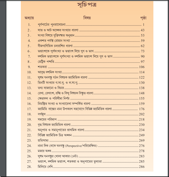 WBBSE Class 6 Maths syllabus
