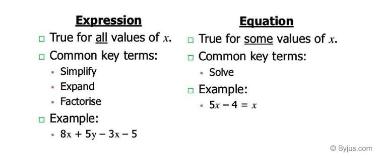 Algebra: Expression and Equation