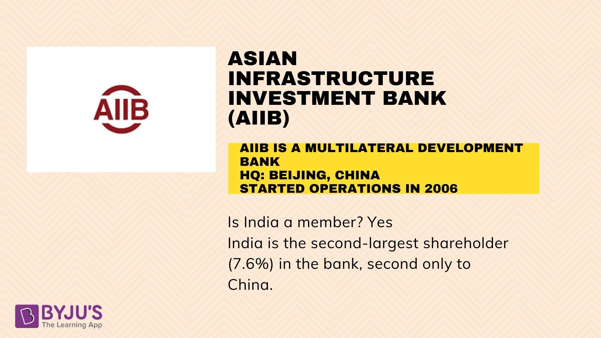 AIIB Prelims Facts