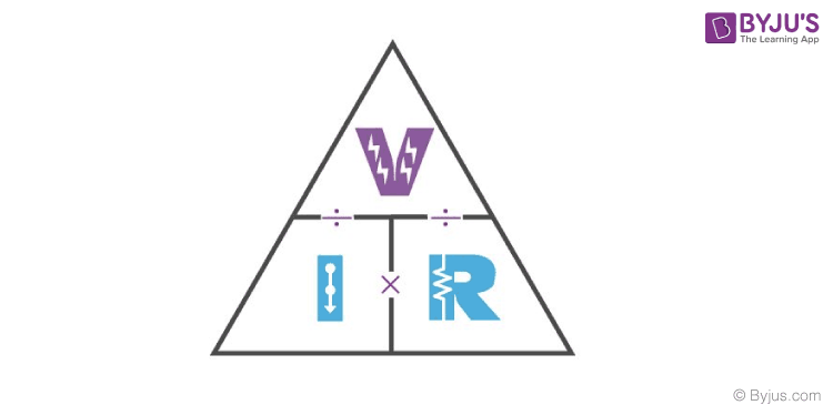 Ohm's Law Magic Triangle