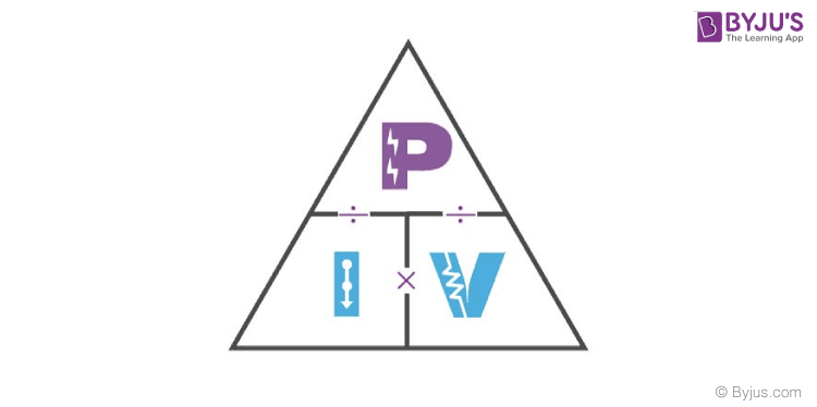 Power Triangle