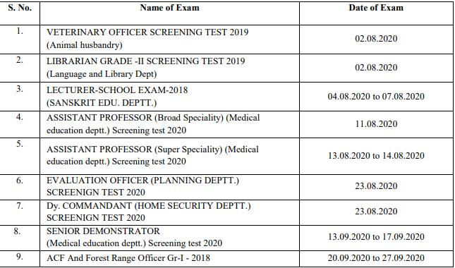 RPSC RAS Exam - RPSC Calendar 2020
